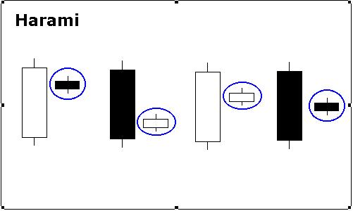 الدرس تحليل الشموع اليابانية Candle 10487_1300753587.png