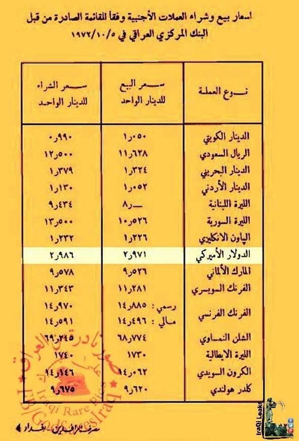 اسعار العملات مقابل الدينار العراقي 10581_1368813025.jpg