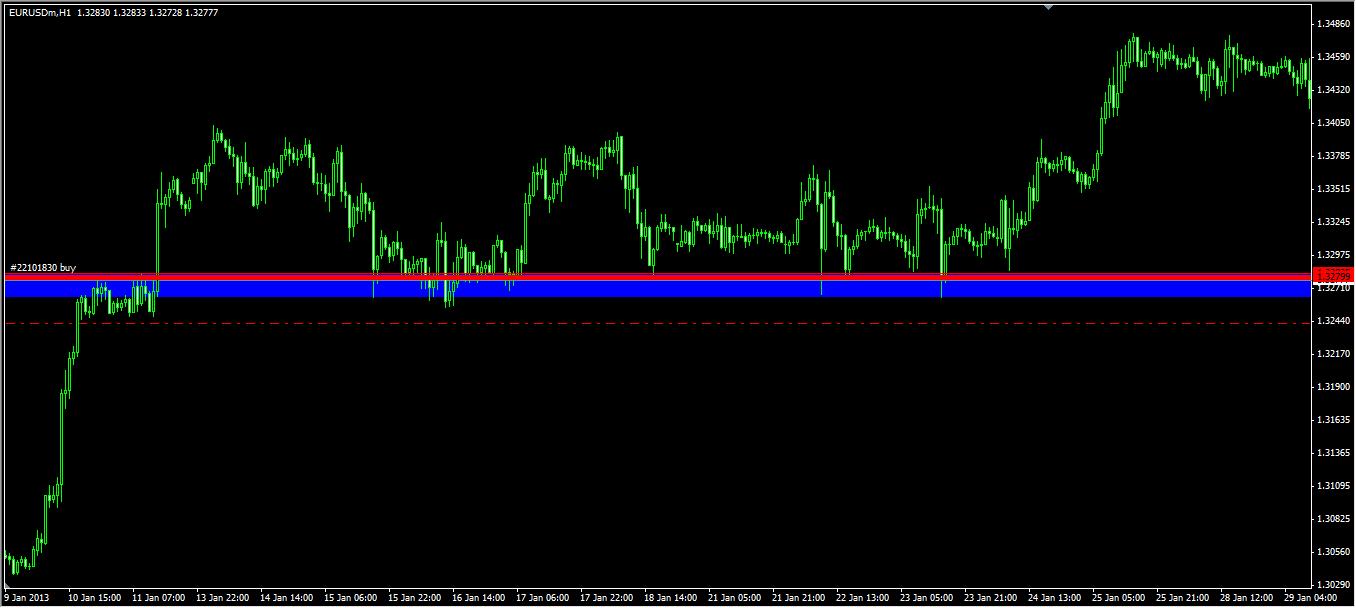 اليورو دولار صفقة شراء مناطق 10810_1361392188.png
