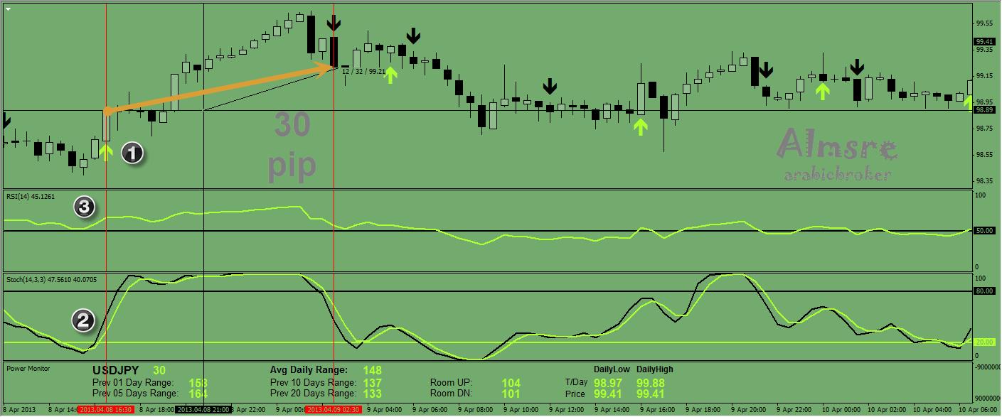 استراتيجية forex power trader المميزة 10810_1366658133.png