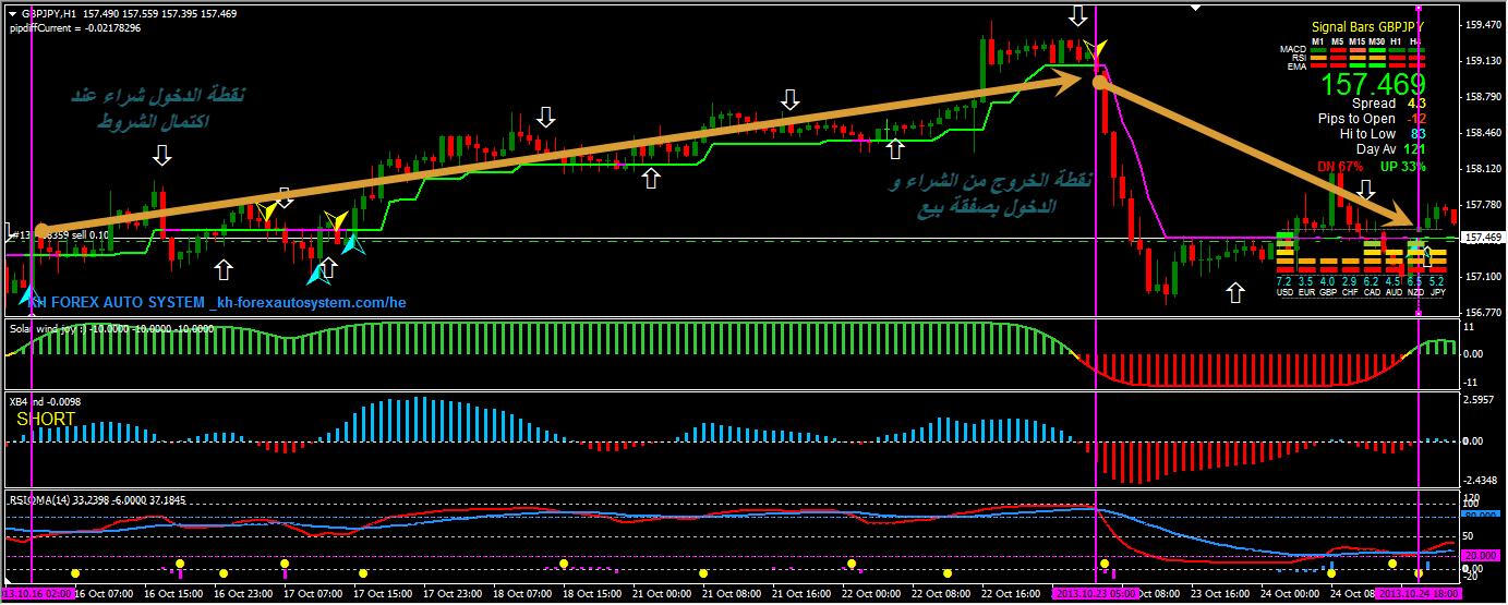 استراتيجية لتداول العملات بسيطة مميزة 10810_1382709399.png