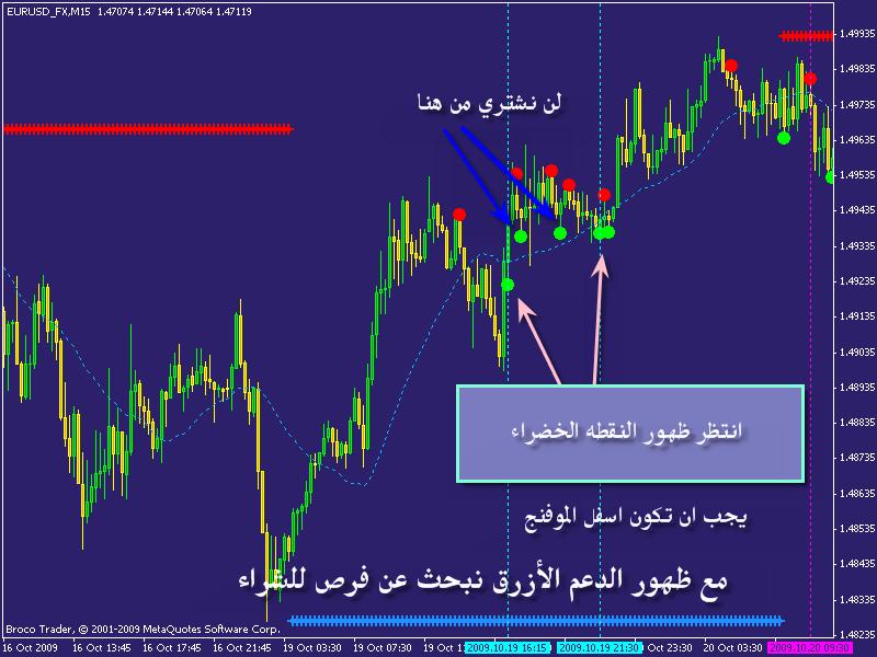 استراتجية 11422_1317408688.png
