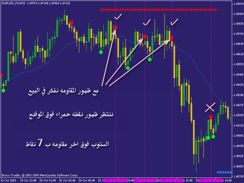 استراتجية ومقاومة خطيرة 11422_1317408764.png