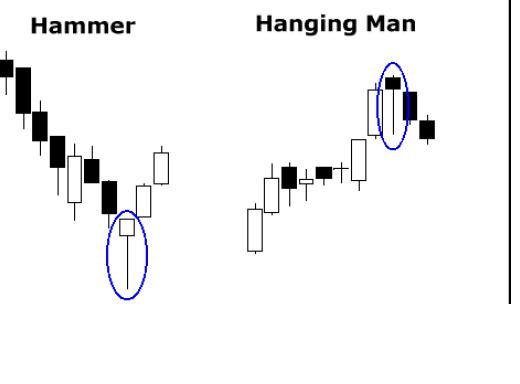 الشموع اليابانية Hanging الرجل المشنوق 12447_1386885271.jpg