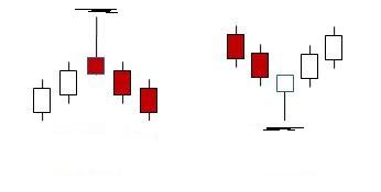 الطريقة المعتمدة لتحديد مستوى المقاومات 1267_1376999098.jpg