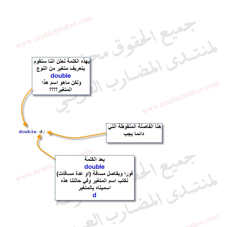 تعلم البرمجة باسهل طريقة......الحلقة الثانية 13926_1413891624.png
