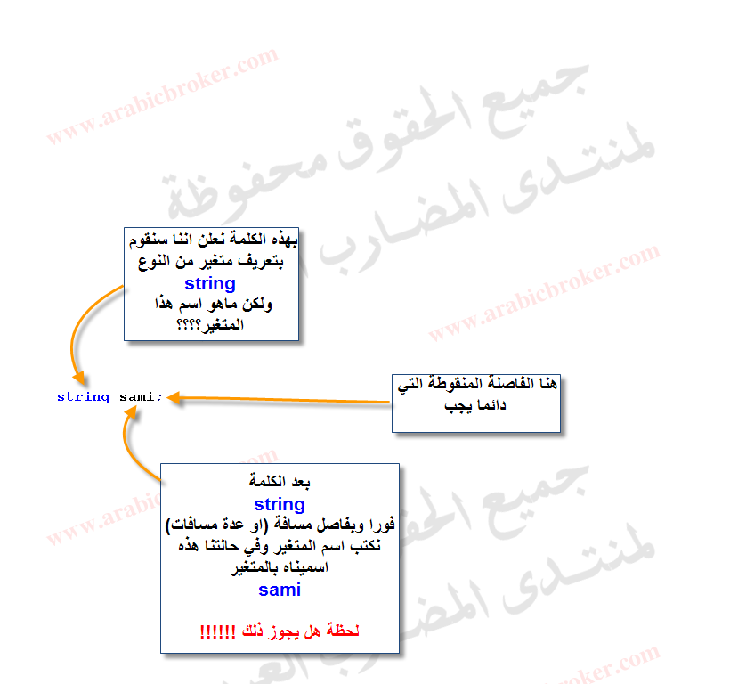 تعلم البرمجة باسهل طريقة......الحلقة الثانية 13926_1413891672.png