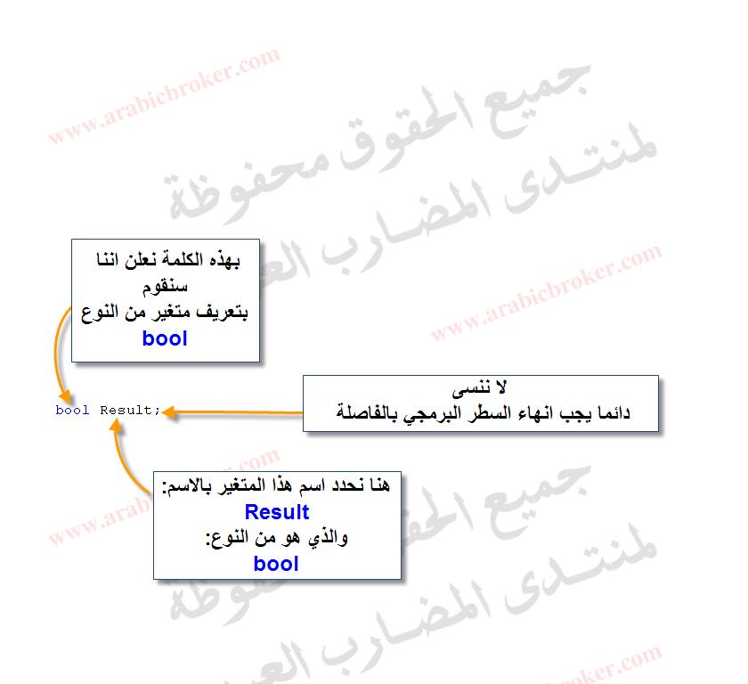 تعلم البرمجة باسهل طريقة......الحلقة الثانية 13926_1413895448.png