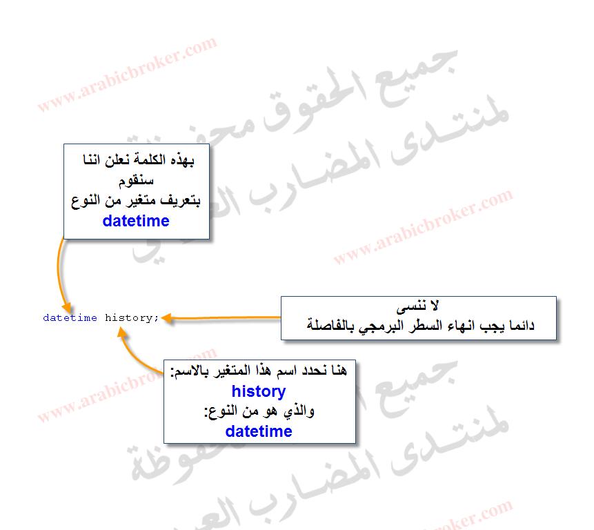 تعلم البرمجة باسهل طريقة......الحلقة الثانية 13926_1413895619.png