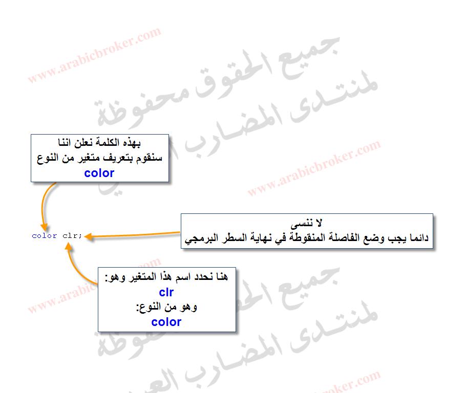 تعلم البرمجة باسهل طريقة......الحلقة الثانية 13926_1413897234.png