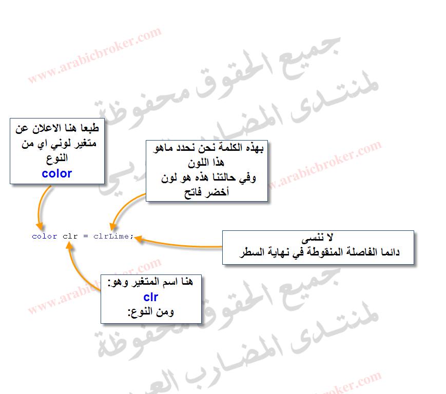 تعلم البرمجة باسهل طريقة......الحلقة الثانية 13926_1413898010.png