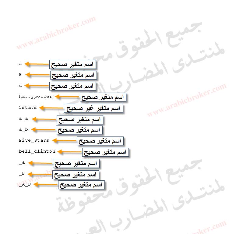 تعلم البرمجة باسهل طريقة......الحلقة الثانية 13926_1413899873.png