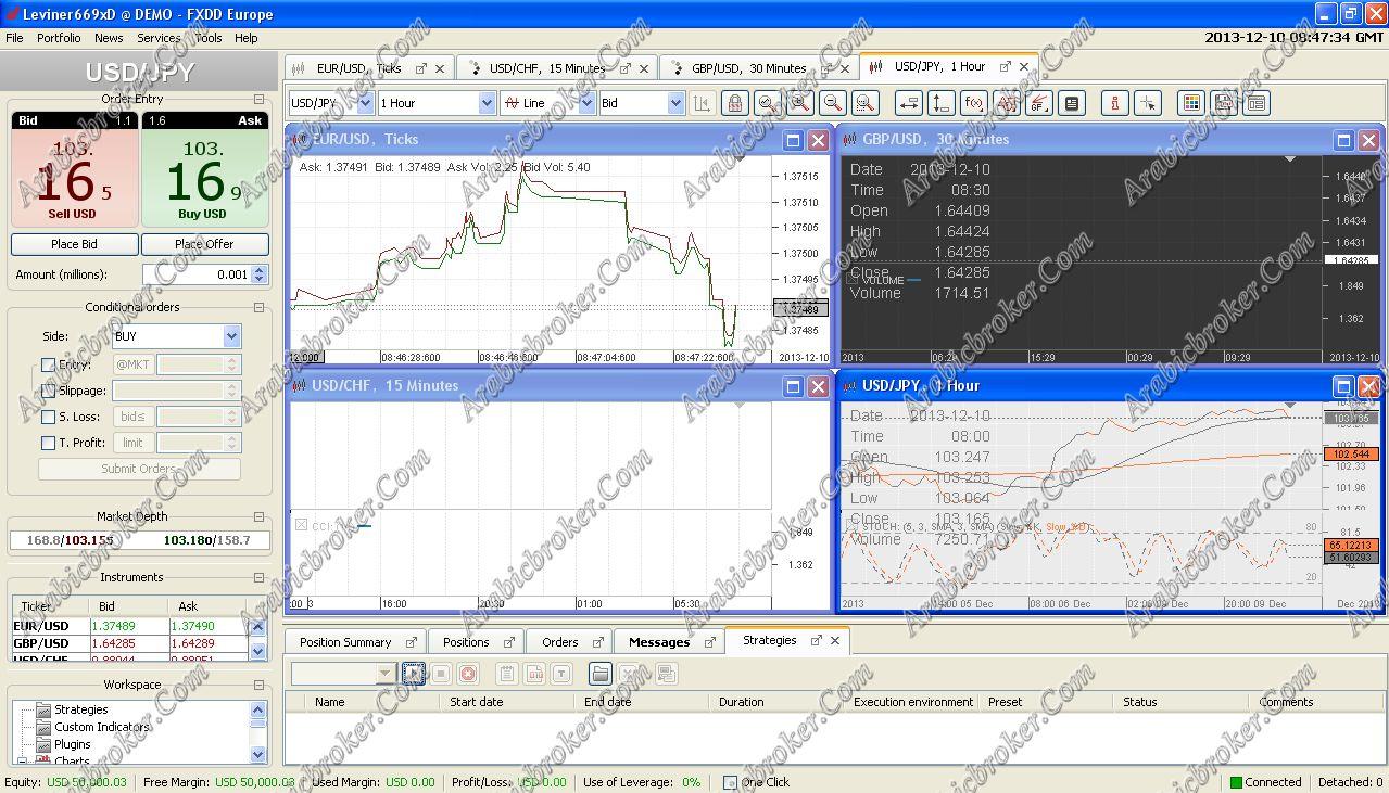 منصة JForex كاملة 14326_1386666665.jpg