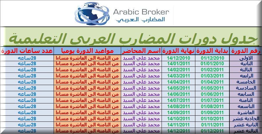 مواعيد دورات المضارب العربي التعليميه 1700_1292406263.png