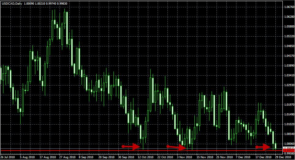 فرصة الدولار كندي 1700_1293621996.png