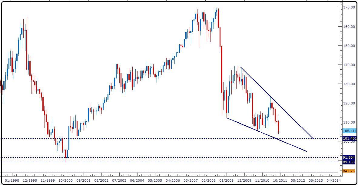اليورو واستمرار الهبوط 1700_1316009414.jpg
