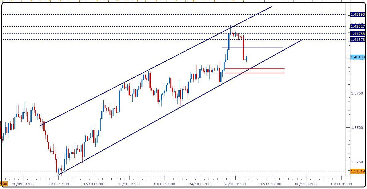 اليورو دولار حالة ترقب فريم 1700_1320073161.jpg