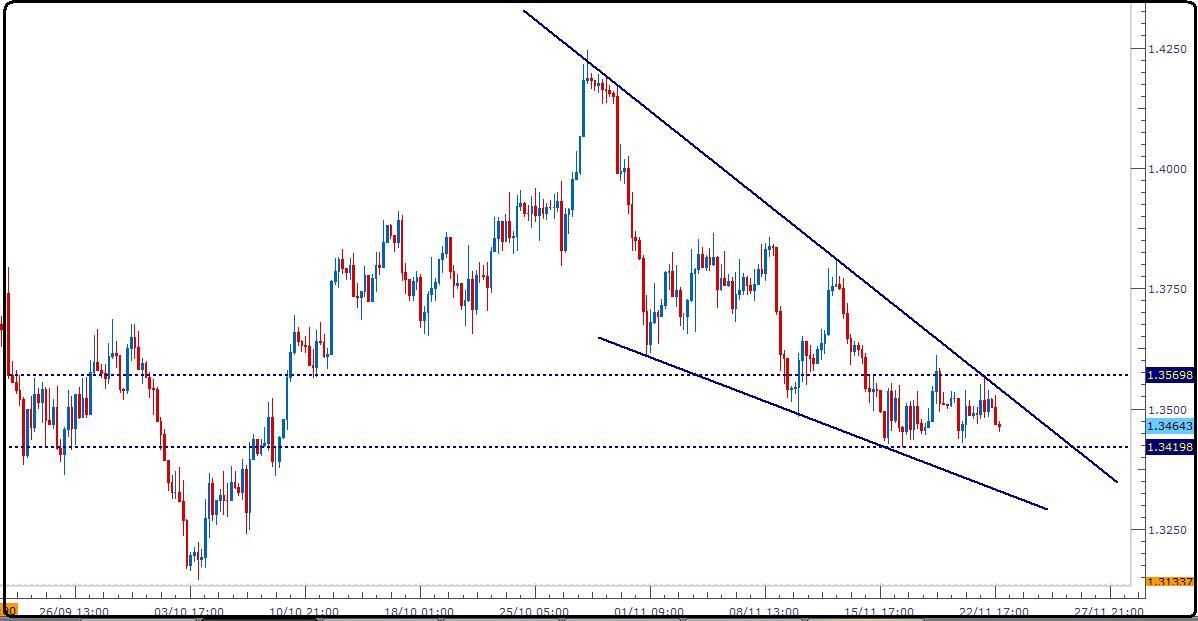 تحليل اليورو دولار فريم ساعات 1700_1322061133.jpg