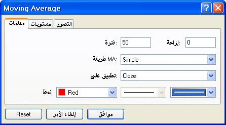 استراتيجة طلال العلي نقطة يوميا 2551_1336864777.jpg
