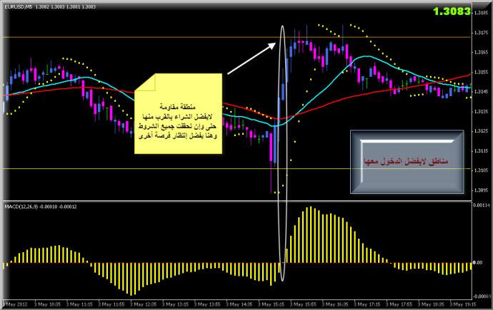 استراتيجة طلال العلي نقطة يوميا 2551_1336871218.jpg