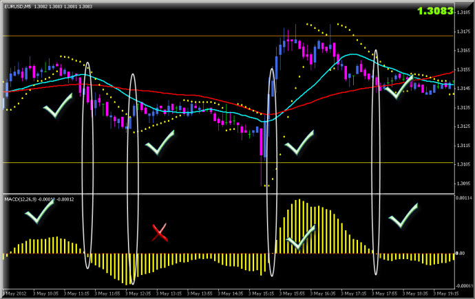 استراتيجة طلال العلي نقطة يوميا 2551_1336871267.jpg