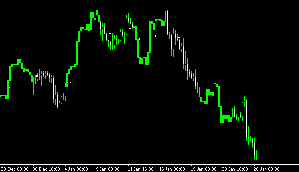 مؤشر فوركس Forex VERSION indicator 3486_1327589833.png