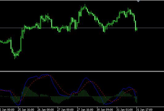 مؤشر فوركس Forex LINE MACD 3486_1328025970.png