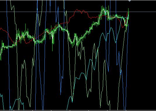 مؤشر فوركس forex SAME indicator 3486_1328089235.png