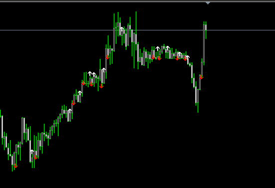 مؤشر فوركس forex X-OVER indicator 3486_1328089567.png