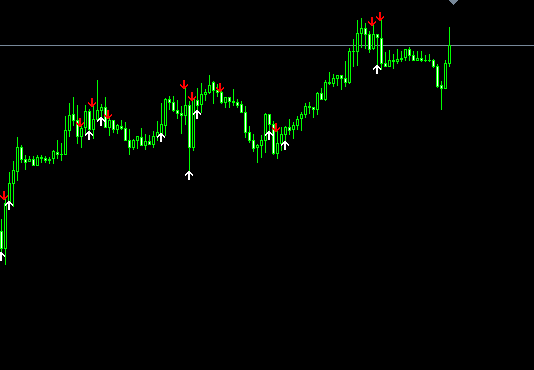���� ����� forex X-OVER indicator 3486_1328090157.png