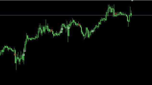 مؤشر فوركس forex indicator 3486_1328093651.png