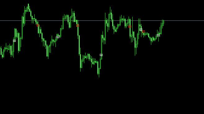 مؤشر فوركس forex indicator 3486_1328268625.png