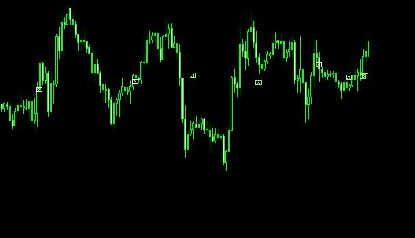 مؤشر فوركس forex indicator 3486_1328269399.png