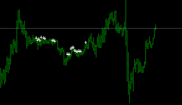 forex PERIOD ARROWS indicator 3486_1328298390.png