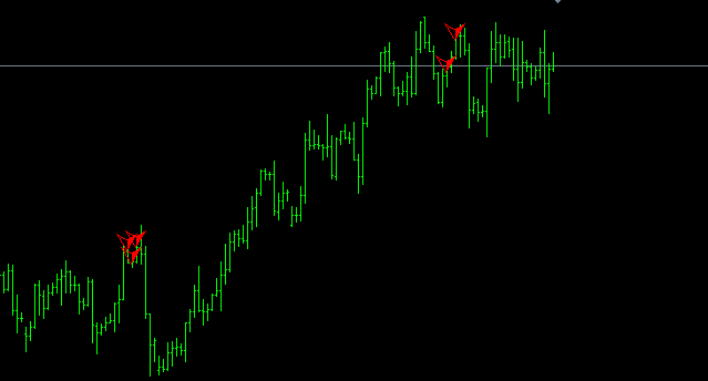 مؤشر فوركس forex REVERSAL VERSION 3486_1328383390.png