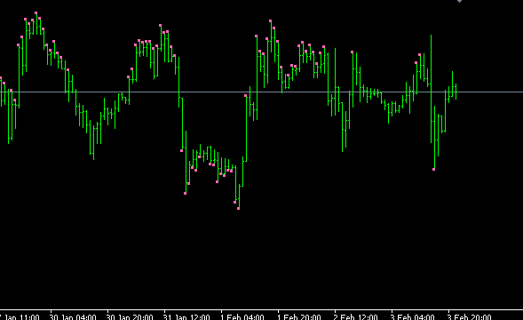 مؤشر فوركس forex VERSION indicator 3486_1328389797.png