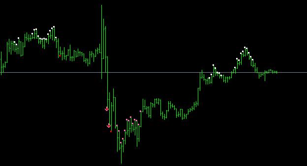 مؤشر فوركس forex 5MIN indicator 3486_1328391073.png