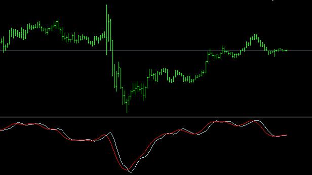 مؤشر فوركس forex 5_34_5 indicator 3486_1328392649.png
