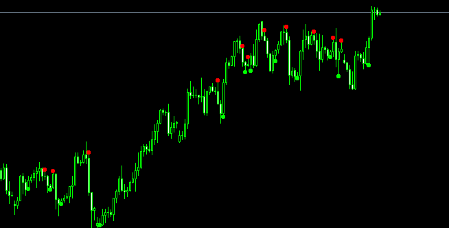 مؤشر فوركس forex CROSSING ALARM 3486_1328670249.png