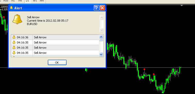 مؤشر فوركس forex CROSSING WITH 3486_1328671089.png
