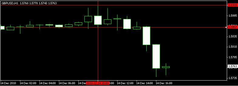 استراتجية شمعة الساعة ربـــح بدون 5407_1292342323.jpg