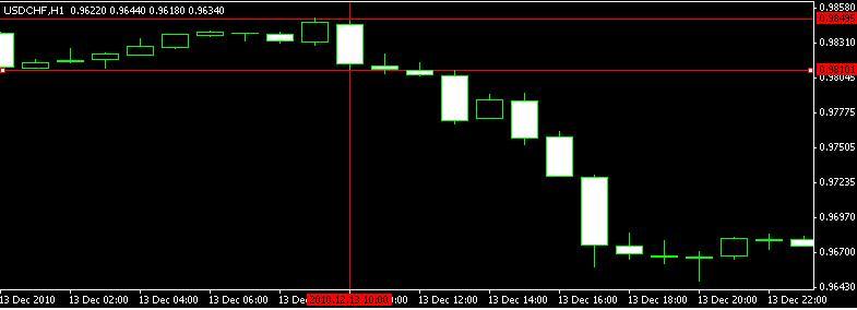 استراتجية شمعة الساعة ربـــح بدون 5407_1292342358.jpg