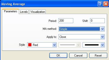 استراتيجية التـوأم معقول مضمون بنسبة 5407_1294923980.jpg
