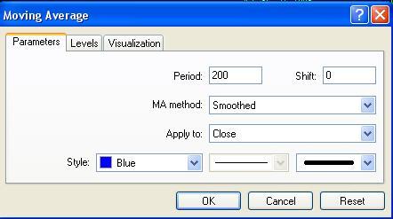 استراتيجية التـوأم معقول مضمون بنسبة 5407_1294923993.jpg