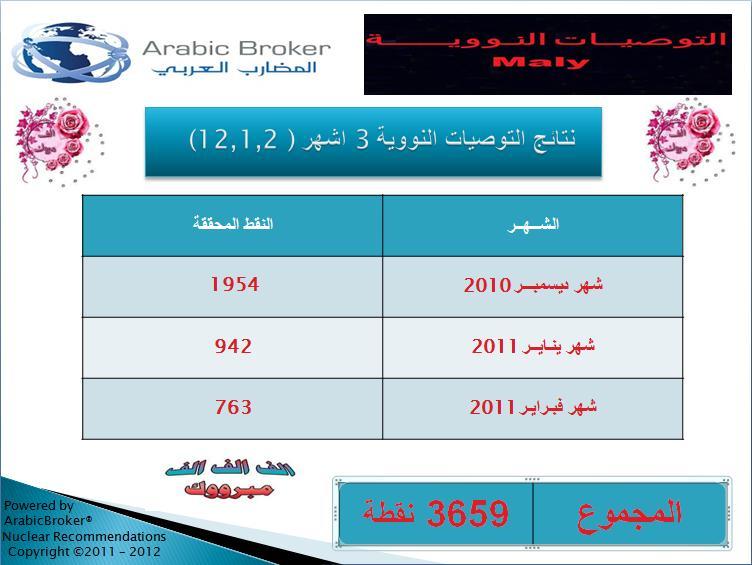 نتائج التوصيات النوويـة شهور السابقـة 5407_1300051209.jpg
