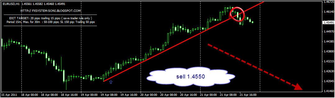 نبيع اليورو دولار :::: الترند 5407_1303409753.jpg