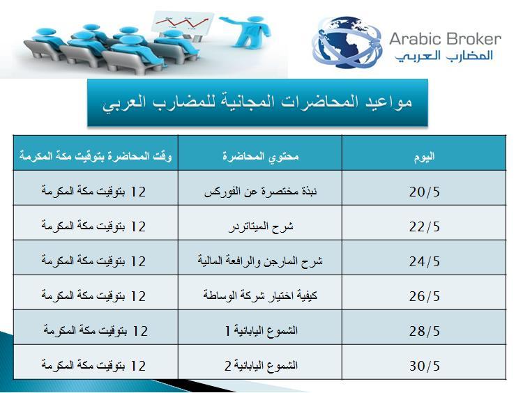 الان محاضرات المضارب العربي مجانا 5407_1305144324.jpg