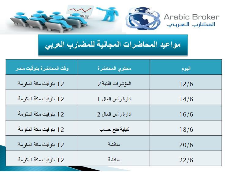 الان محاضرات المضارب العربي مجانا 5407_1305144418.jpg