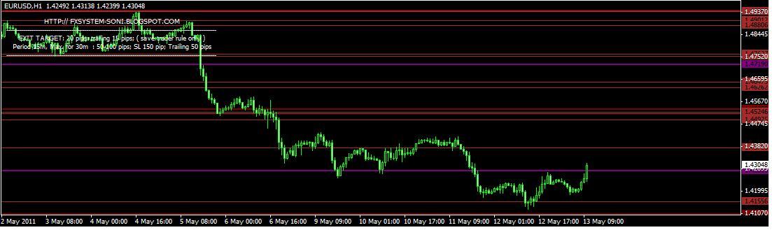 بداية رحلة الصعود شراء اليورو 5407_1305273445.jpg