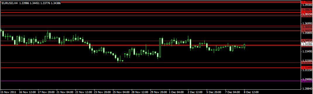 اليورو دولار وبداية الشراء 5407_1323351392.jpg